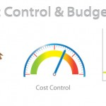 Budgetting & Cost Control